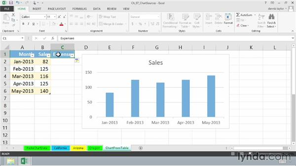 Adding new data using a table: Excel 2013: Charts in Depth