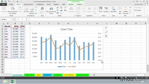 Creating combination charts: Excel 2013: Charts in Depth