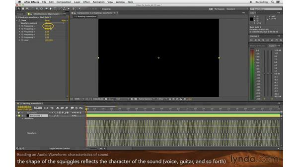 Reading an audio waveform: Editing and Animating to Sound with Adobe After Effects