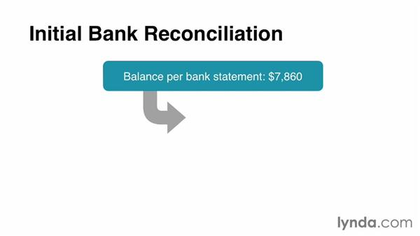 Overview of the initial bank reconciliation: MYOB AccountRight Essential Training