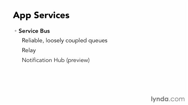 Overview of App Services: Up and Running with Azure