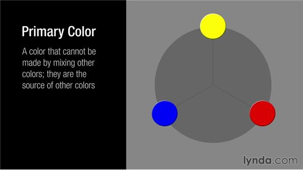 What is the color wheel?: Foundations of Color