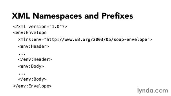 Examining SOAP request and response formats: Foundations of Programming: Web Services
