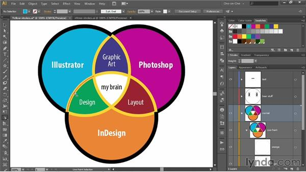 Using the Live Paint Selection tool: Illustrator CC 2013 One-on-One: Intermediate