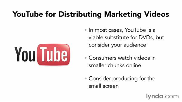 Delivering traditional video marketing with YouTube: YouTube Projects for Business and Marketing