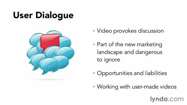 Creating customer dialogue on YouTube: YouTube Projects for Business and Marketing