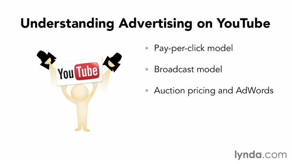 Understanding advertising on YouTube: YouTube Projects for Business and Marketing
