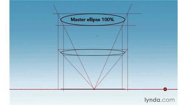 Drawing ellipses in perspective: Digital Matte Painting Essentials 2: Perspective