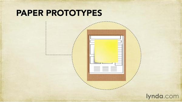 Paper prototypes: Foundations of UX: Prototyping