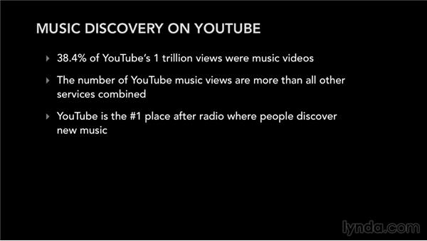 Music discovery on YouTube: YouTube for Musicians and Bands