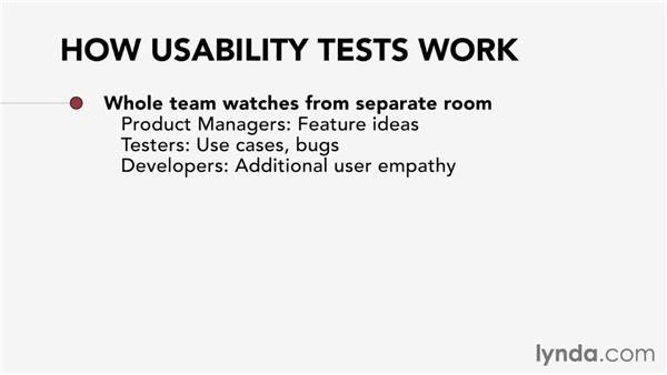 How usability testing works: Foundations of UX: Making the Case for Usability Testing