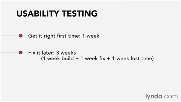 Benefits of usability testing: Foundations of UX: Making the Case for Usability Testing