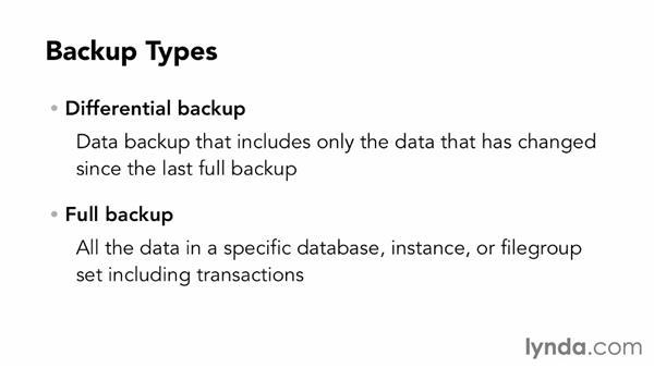 Understanding SQL Server backup and restore options: Installing SQL Server 2012