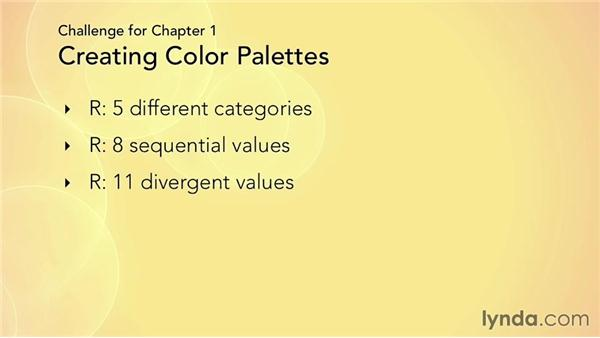 Challenge: Creating color palettes in R: R Statistics Essential Training