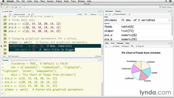 Creating pie charts for categorical variables: R Statistics Essential Training