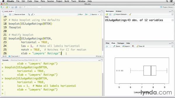Creating box plots for quantitative variables: R Statistics Essential Training