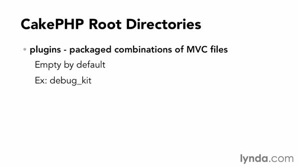 CakePHP directory structure and configuration: Up and Running with CakePHP