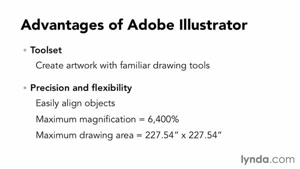 Why Illustrator is perfect for packaging: Print Production Essentials: Packaging