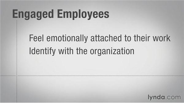 Understanding what motivates and engages employees: Motivating and Engaging Employees