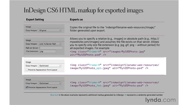 How InDesign exports images: InDesign CS6 to HTML