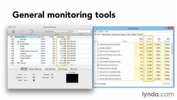 General monitoring tools: Foundations of Programming: Code Efficiency