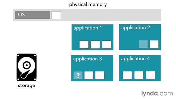 Core concepts of memory usage: Foundations of Programming: Code Efficiency