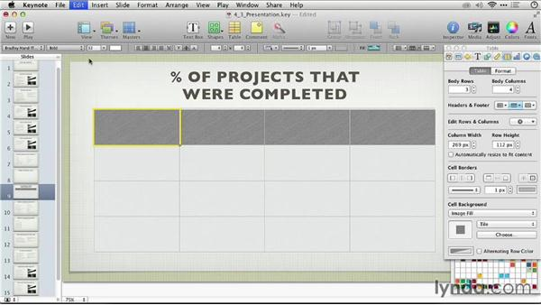 Adding text to a table: Keynote: From Outline to Presentation
