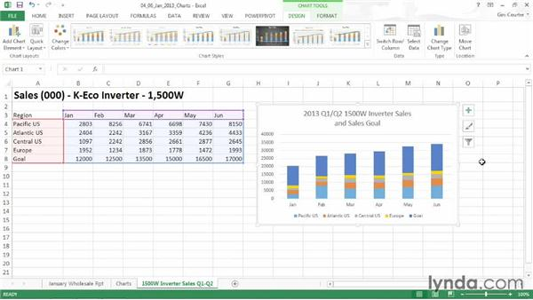 Creating a combination chart: Data-Driven Presentations with Excel and PowerPoint
