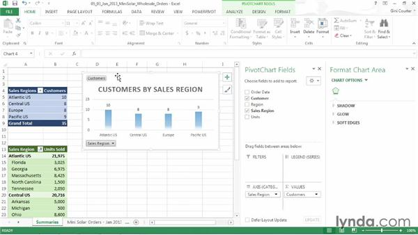 Creating a PivotChart: Data-Driven Presentations with Excel and PowerPoint