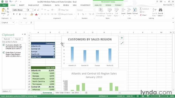 Copying data and charts in Excel: Data-Driven Presentations with Excel and PowerPoint