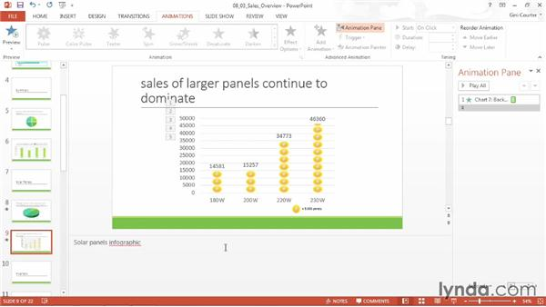 Focusing your audience with emphasis effects and shapes: Data-Driven Presentations with Excel and PowerPoint