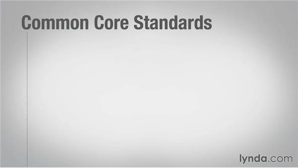 Organization of the standards: Common Core: Exploring K-12 Standards