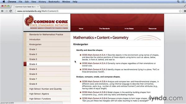 Mathematic domains: Common Core: Exploring K-12 Standards