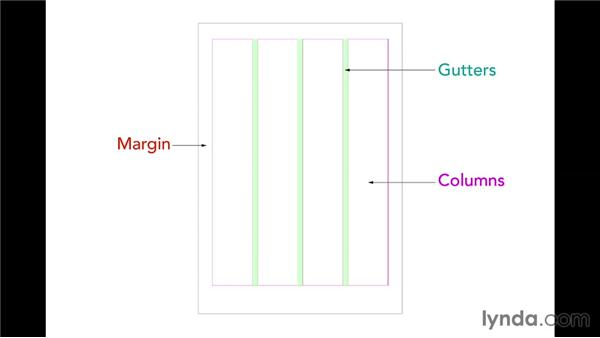 The anatomy of a grid: Foundations of Layout and Composition