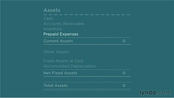 Assets: Financial Literacy: Reading Financial Reports