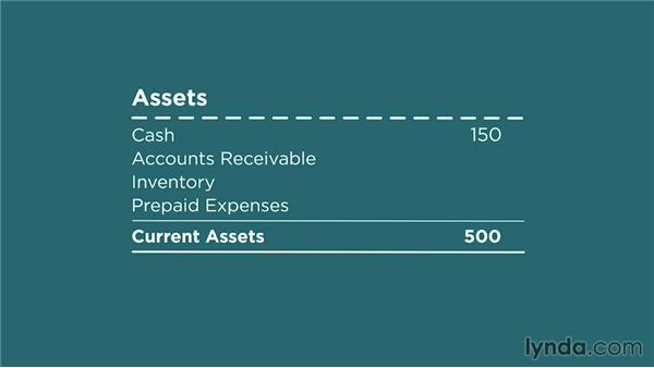 Current assets: Financial Literacy: Reading Financial Reports