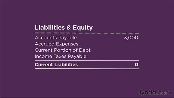 Liabilities: Financial Literacy: Reading Financial Reports