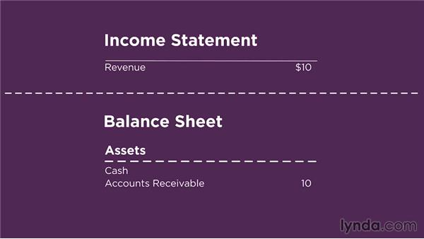 Difference between revenue and cash: Financial Literacy: Reading Financial Reports