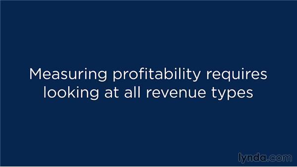 Profitability: Financial Literacy: Reading Financial Reports