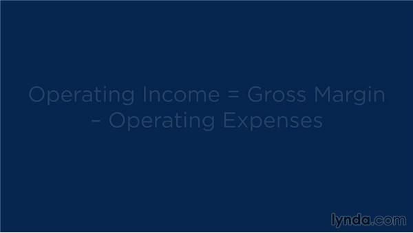 Operating income: Financial Literacy: Reading Financial Reports