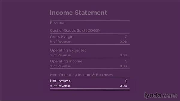 Net income: Financial Literacy: Reading Financial Reports