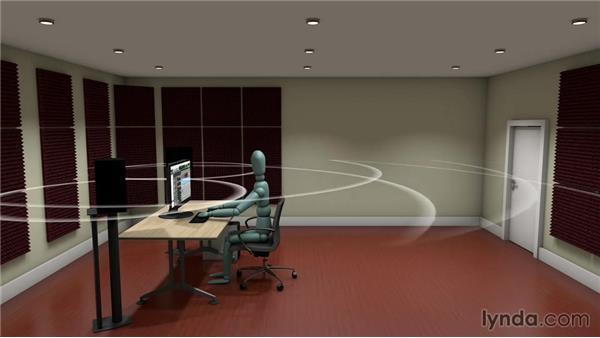 The reflection-free zone: Music Studio Setup and Acoustics