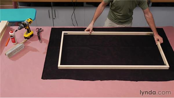 The idea behind acoustic panels: Music Studio Setup and Acoustics