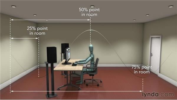 Determining your listening position: Music Studio Setup and Acoustics