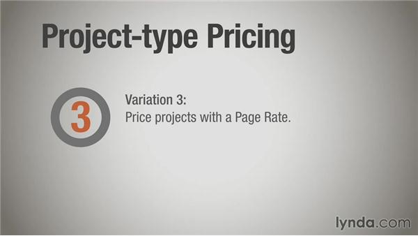 Project-based pricing strategy: Running a Design Business: Pricing and Estimating