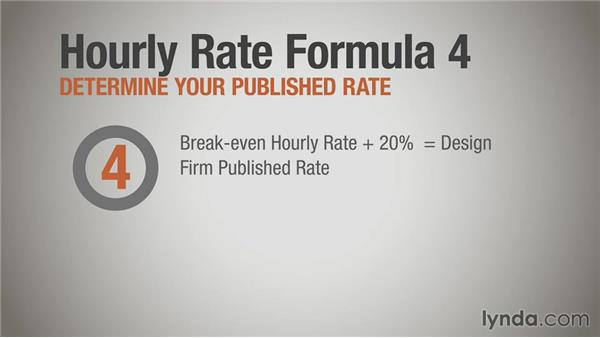 Determining your rate based on design firm needs: Running a Design Business: Pricing and Estimating