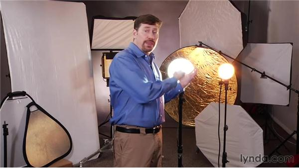 Keeping lights cool: Up and Running with Studio Strobes