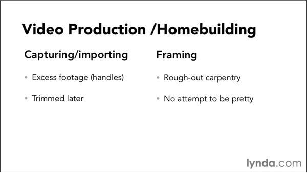 Comparing script writing to home building: Video Script Writing