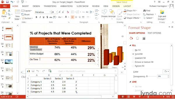 Creating a chart: PowerPoint: From Outline to Presentation