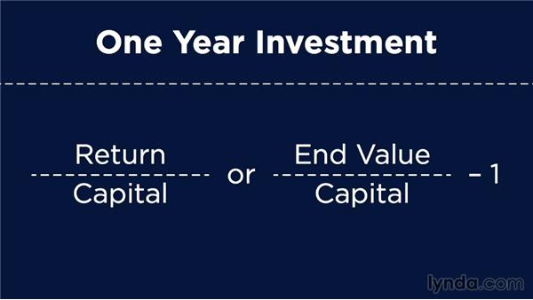 Understanding return on investment (ROI): Making Investment Decisions